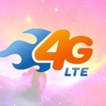 Best 4G LTE Android Smartphone