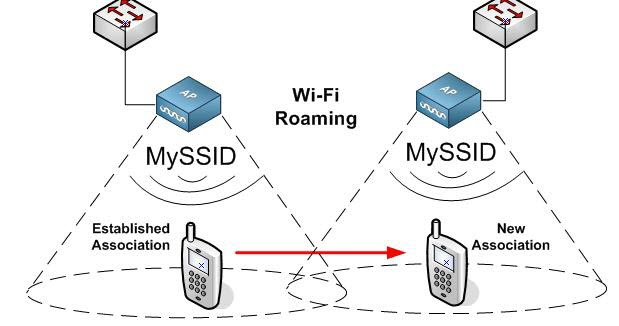 Fix Wi Fi Roaming Issue on the Samsung Galaxy S III I9300