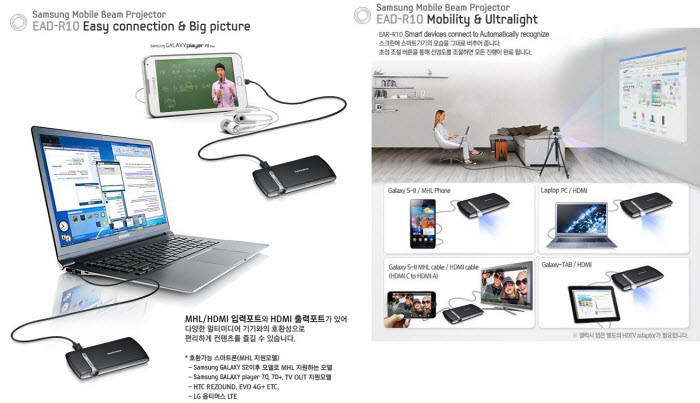 Samsung Mobile Beam Projector EAD R10 Samsung Mobile Beam Projector EAD R10 : An Accessory for Samsung Galaxy Devices