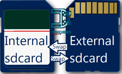 Swap Internal SD Card with External SD Card