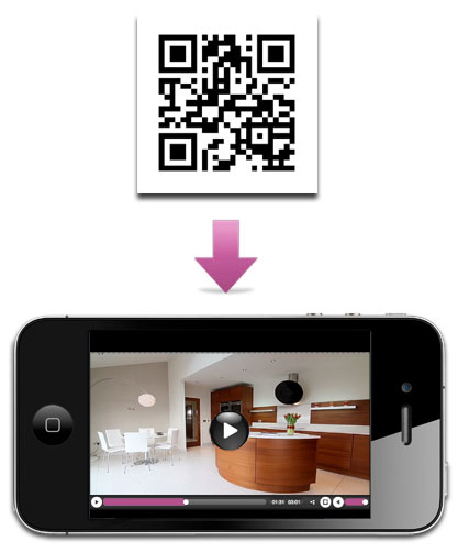 Smart QR Tags Smart QR Tags : Emulates SmartTags & TecTiles Functionality